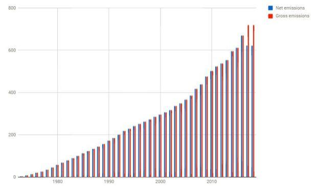 Graph20180205